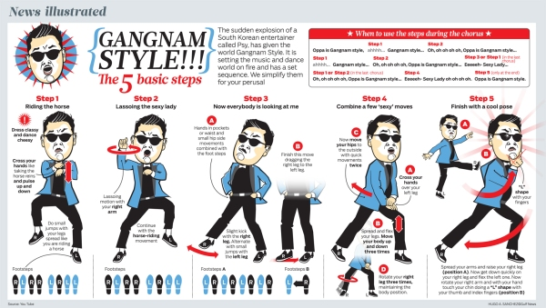 news illustrated 121201 GStyle outline