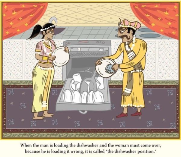 Married Kama Sutra