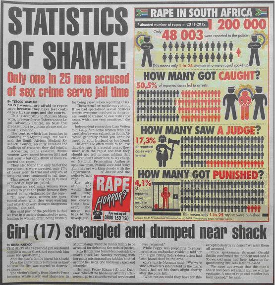 rape-stats